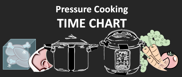 Stovetop Amp Electric Pressure Cooker Cooking Time Chart