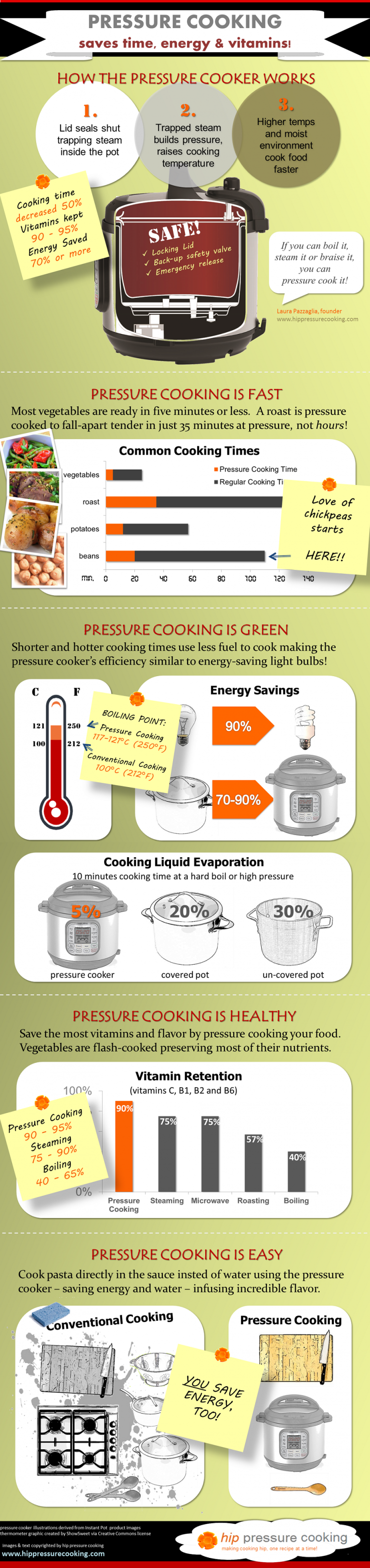 stove top pressure cooker instructions