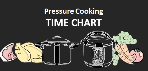 Pressure Cooking Times