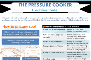 The Pressure Cooker Trouble-shooter