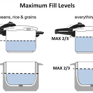 Pressure Cooker Maximum Fill Levels