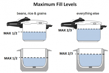instant pot electric pressure cooker manual