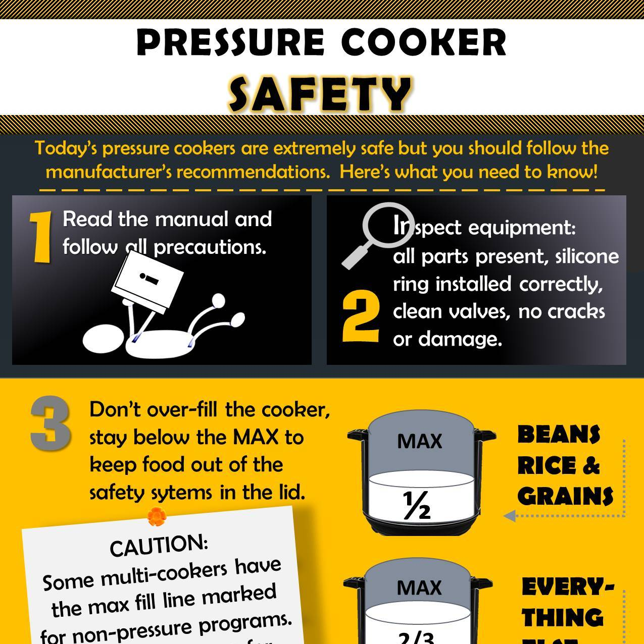 Infographic pressure cooker safety tips ⋆ hip