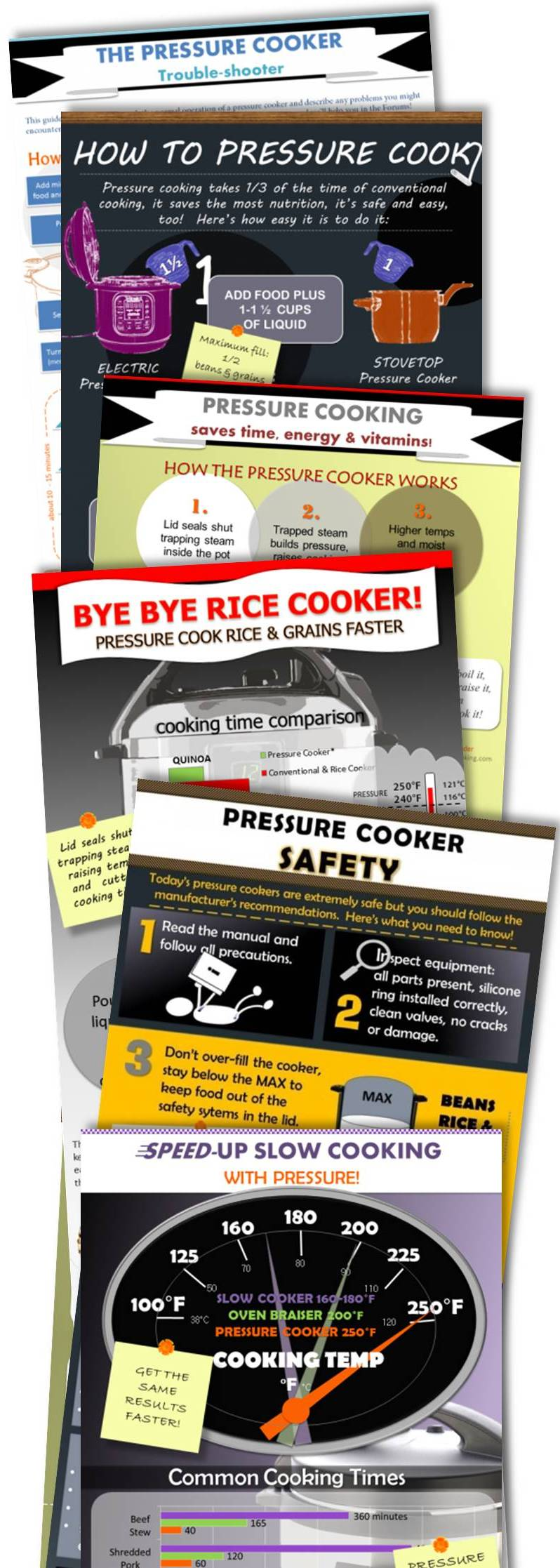 Pressure Cooker Infographics