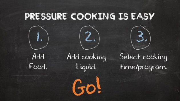 Pressure Cooking is as easy ad 1,2,3!