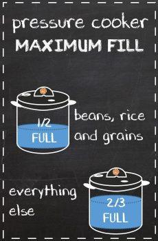 Pressure Cooker Maximum Fill Levels - Pressure Cooking School